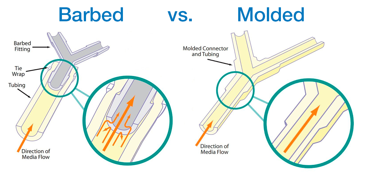 barbed vs molded_tegning